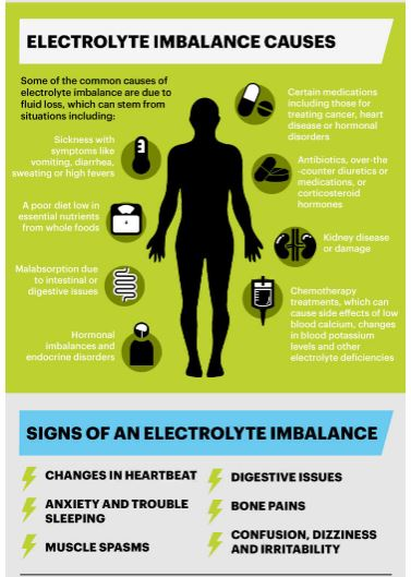 Causes of electrolyte and electrolyte imbalance can cause bone pains